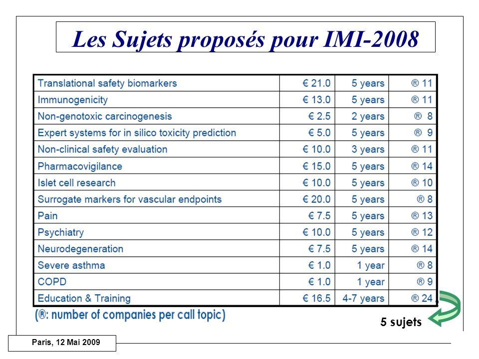 Paris, 12 Mai 2009 1 er appel IMI 30 avril 2008 => 1ère étape: Expression of Interest (EoI) => A télécharger (imi.europa.eu/) le pack IMI: –Les sujets