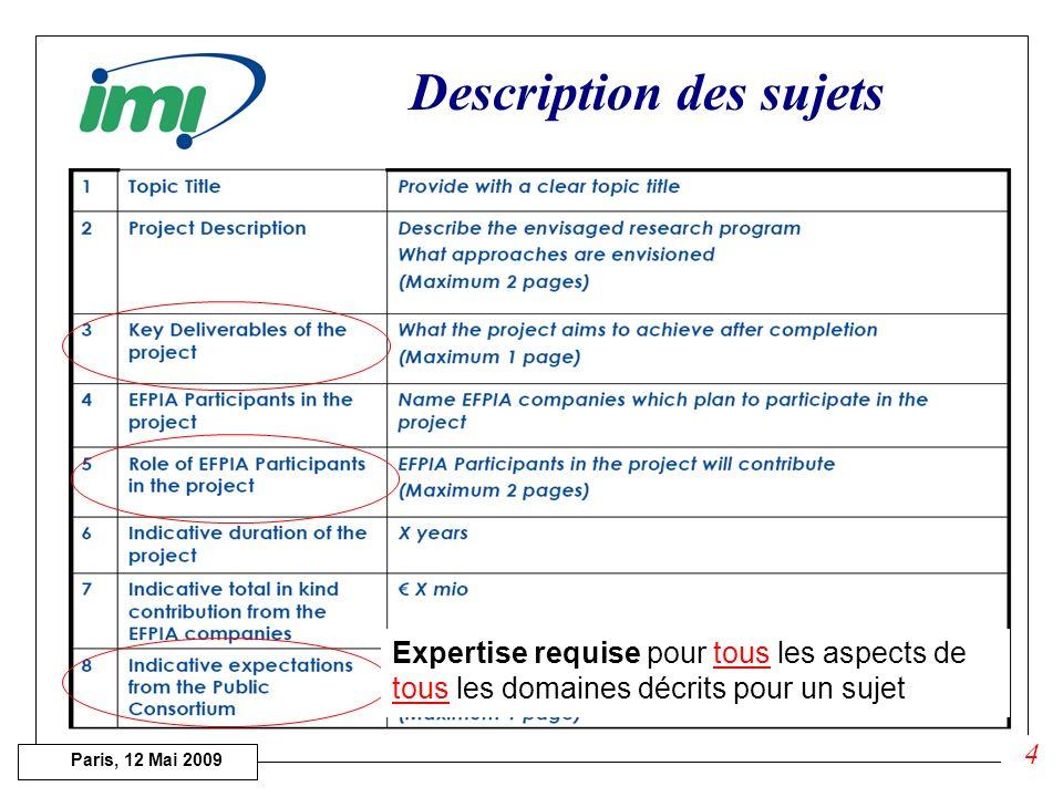 Paris, 12 Mai 2009 Les Sujets proposés pour IMI-2008 5 sujets