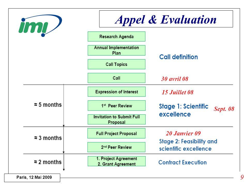 Paris, 12 Mai 2009 Description de la proposition finale Stage 2 Ecrite conjointement par lEFPIA Consortium et lApplicant Consortium Description complè