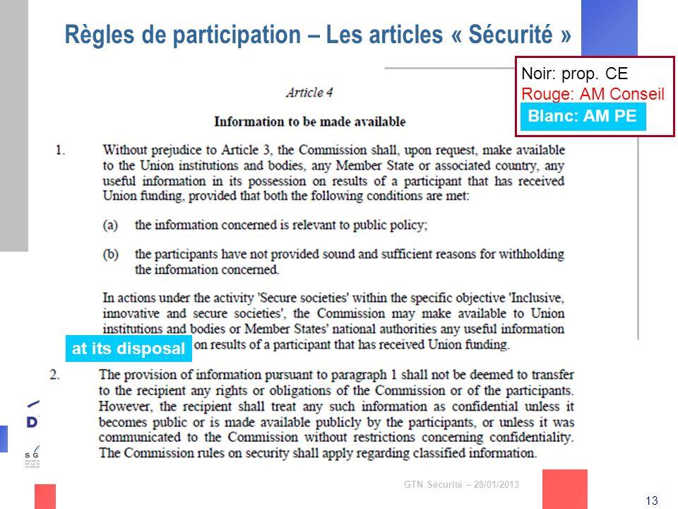 13 GTN Sécurité – 28/01/2013 Règles de participation – Les articles « Sécurité » at its disposal Noir: prop. CE Rouge: AM Conseil Blanc: AM PE