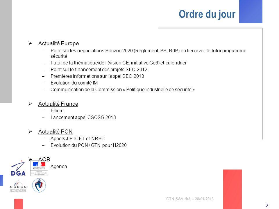 2 GTN Sécurité – 28/01/2013 Ordre du jour Actualité Europe –Point sur les négociations Horizon 2020 (Règlement, PS, RdP) en lien avec le futur program