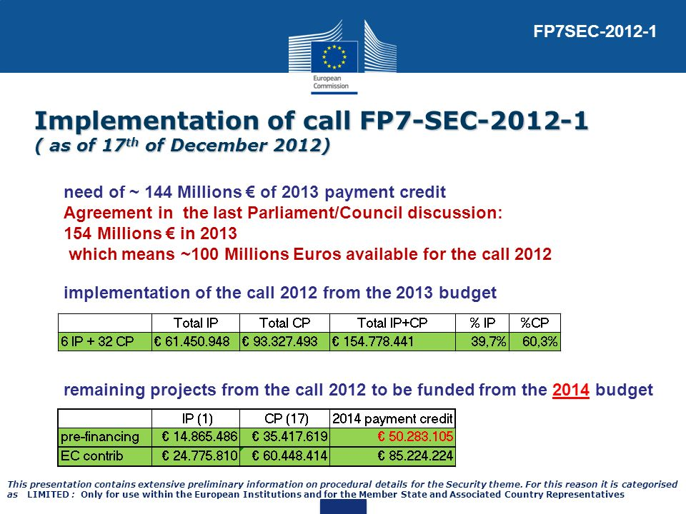 Implementation of call FP7-SEC-2012-1 ( as of 17 th of December 2012) need of ~ 144 Millions of 2013 payment credit Agreement in the last Parliament/C