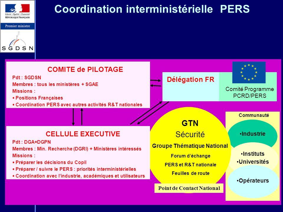 Coordination interministérielle PERS Industrie Instituts Universités Communauté Comité Programme PCRD/PERS Délégation FR DGRI – DGPN - DGA Opérateurs