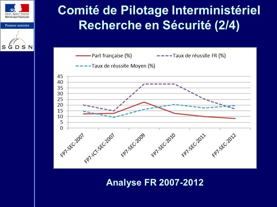 Comité de Pilotage Interministériel Recherche en Sécurité (2/4) Analyse FR 2007-2012