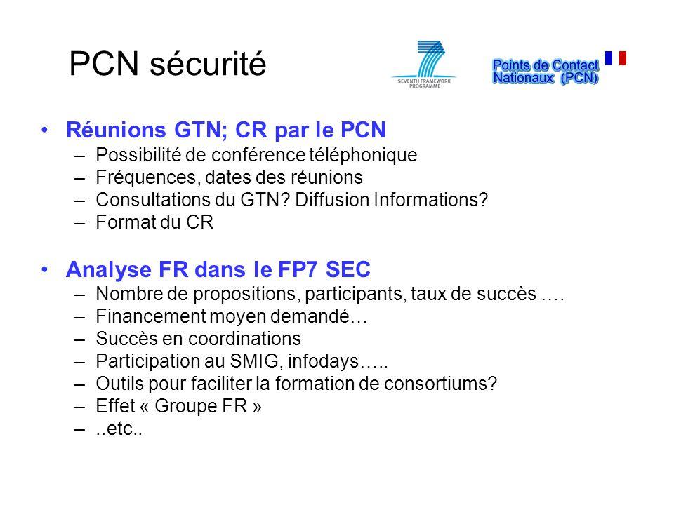 PCN sécurité Réunions GTN; CR par le PCN –Possibilité de conférence téléphonique –Fréquences, dates des réunions –Consultations du GTN? Diffusion Info