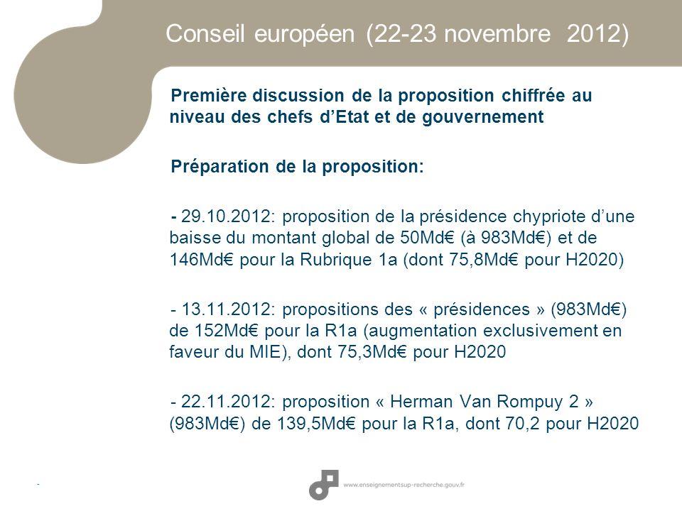 - Conseil européen (22-23 novembre 2012) Première discussion de la proposition chiffrée au niveau des chefs dEtat et de gouvernement Préparation de la
