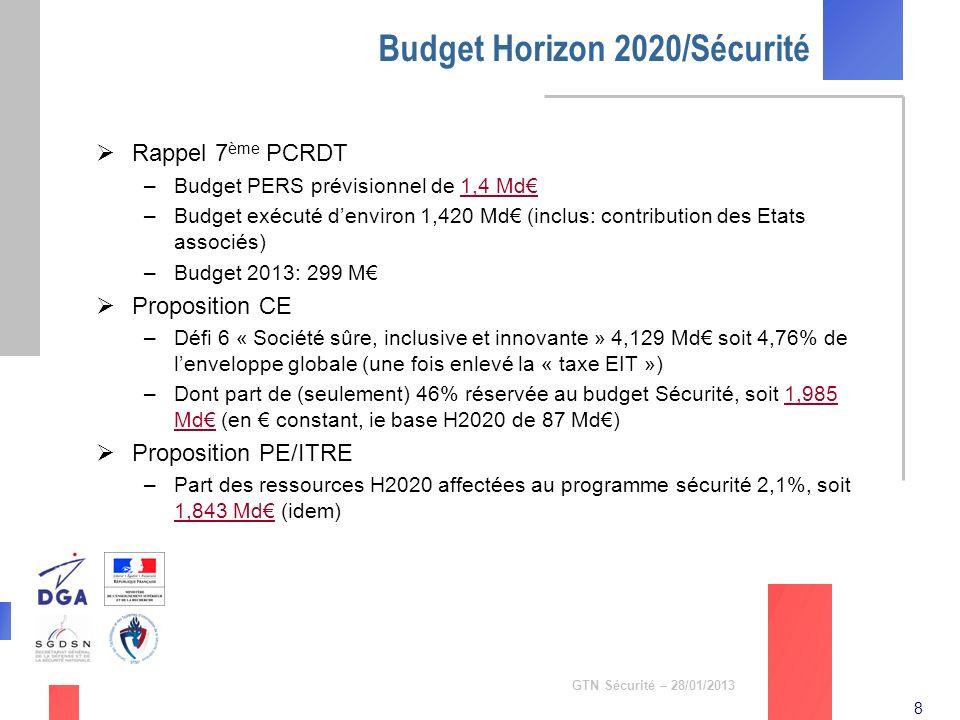 8 GTN Sécurité – 28/01/2013 Budget Horizon 2020/Sécurité Rappel 7 ème PCRDT –Budget PERS prévisionnel de 1,4 Md –Budget exécuté denviron 1,420 Md (inc