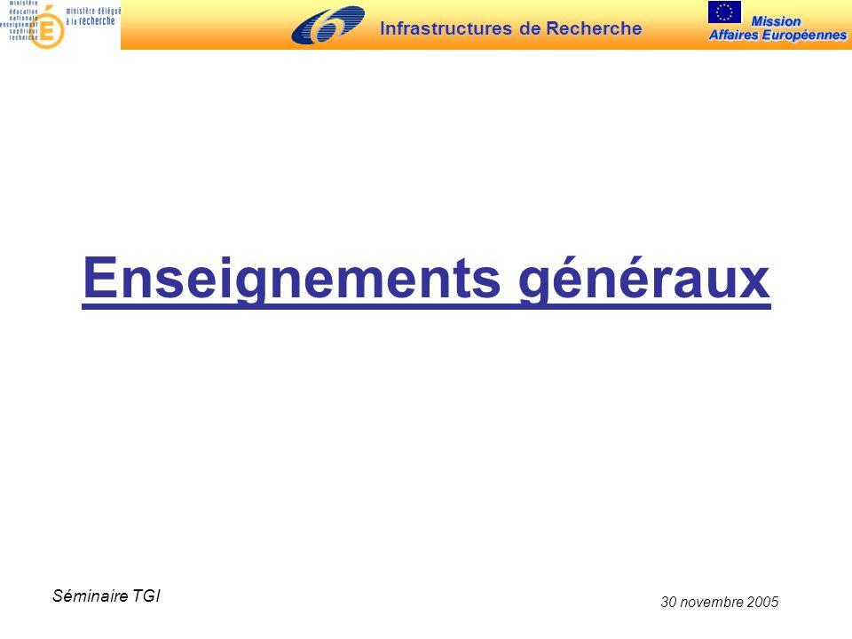 Infrastructures de Recherche 30 novembre 2005 Séminaire TGI Taux de succès Un taux succès moyen de 25,3% pour les IR et de 58% pour les CND 22% 25% 28% 30% 100% 44%