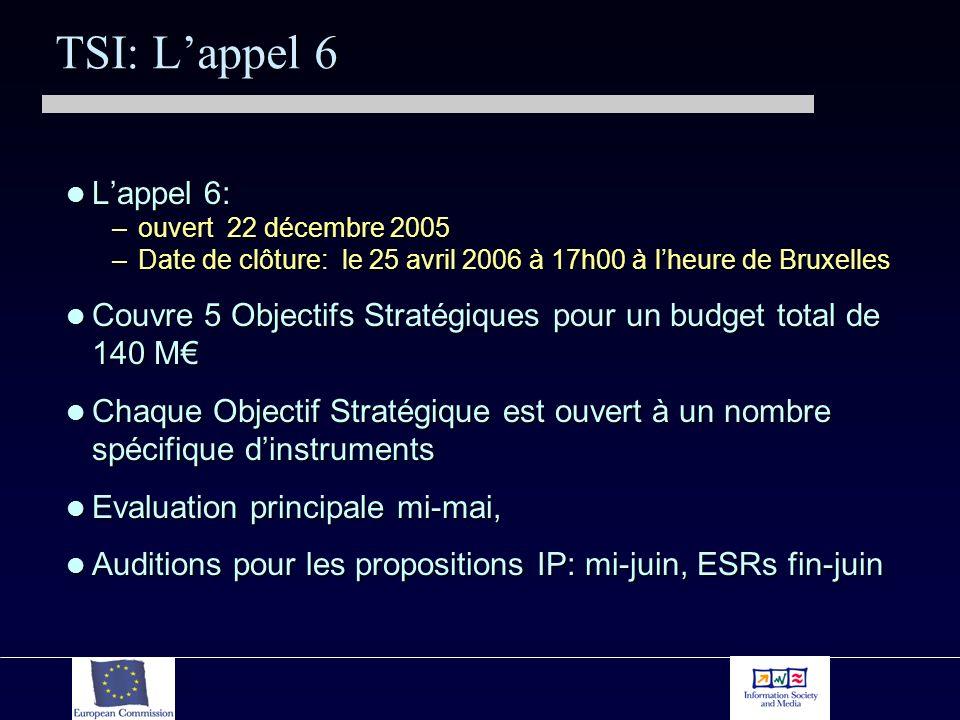 TSI: Lappel 6 Lappel 6: Lappel 6: –ouvert 22 décembre 2005 –Date de clôture: le 25 avril 2006 à 17h00 à lheure de Bruxelles Couvre 5 Objectifs Stratégiques pour un budget total de 140 M Couvre 5 Objectifs Stratégiques pour un budget total de 140 M Chaque Objectif Stratégique est ouvert à un nombre spécifique dinstruments Chaque Objectif Stratégique est ouvert à un nombre spécifique dinstruments Evaluation principale mi-mai, Evaluation principale mi-mai, Auditions pour les propositions IP: mi-juin, ESRs fin-juin Auditions pour les propositions IP: mi-juin, ESRs fin-juin