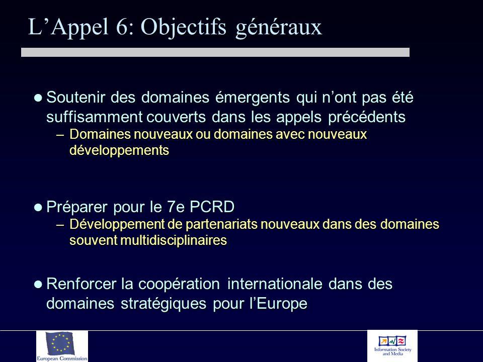LAppel 6: Objectifs généraux Soutenir des domaines émergents qui nont pas été suffisamment couverts dans les appels précédents Soutenir des domaines émergents qui nont pas été suffisamment couverts dans les appels précédents –Domaines nouveaux ou domaines avec nouveaux développements Préparer pour le 7e PCRD Préparer pour le 7e PCRD –Développement de partenariats nouveaux dans des domaines souvent multidisciplinaires Renforcer la coopération internationale dans des domaines stratégiques pour lEurope Renforcer la coopération internationale dans des domaines stratégiques pour lEurope