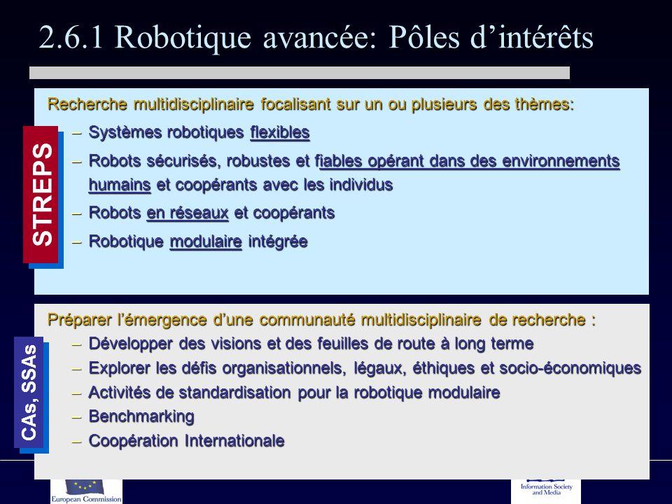 2.6.1 Robotique avancée: Pôles dintérêts Recherche multidisciplinaire focalisant sur un ou plusieurs des thèmes: –Systèmes robotiques flexibles –Robots sécurisés, robustes et fiables opérant dans des environnements humains et coopérants avec les individus –Robots en réseaux et coopérants –Robotique modulaire intégrée STREPS Préparer lémergence dune communauté multidisciplinaire de recherche : –Développer des visions et des feuilles de route à long terme –Explorer les défis organisationnels, légaux, éthiques et socio-économiques –Activités de standardisation pour la robotique modulaire –Benchmarking –Coopération Internationale CAs, SSAs