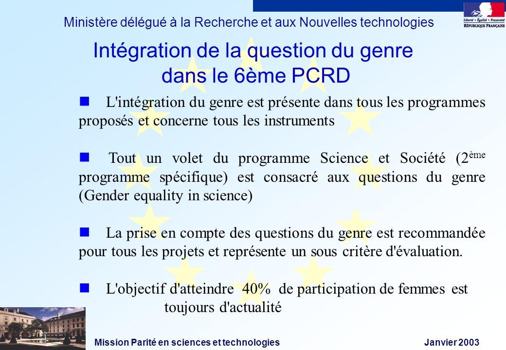 Mission Parité en sciences et technologies Janvier 2003 Ministère délégué à la Recherche et aux Nouvelles technologies L'intégration du genre est prés