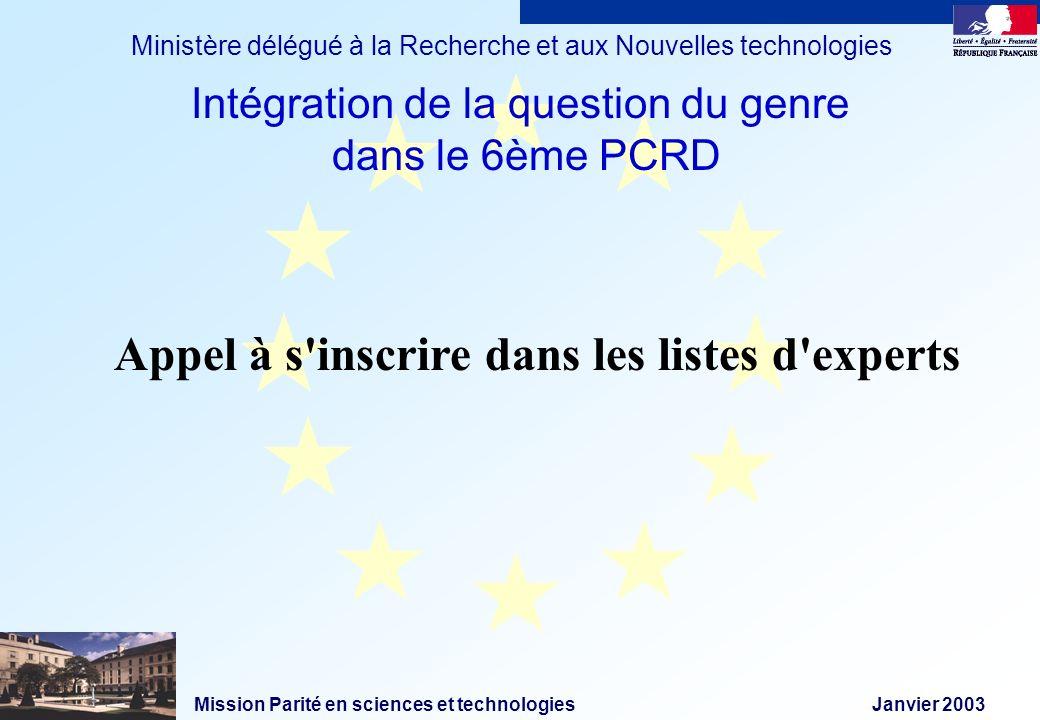 Mission Parité en sciences et technologies Janvier 2003 Ministère délégué à la Recherche et aux Nouvelles technologies Appel à s'inscrire dans les lis