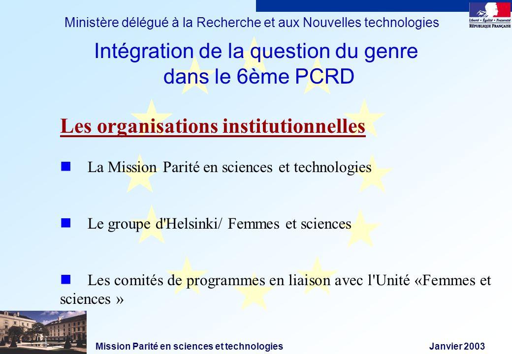 Mission Parité en sciences et technologies Janvier 2003 Ministère délégué à la Recherche et aux Nouvelles technologies Les organisations institutionne