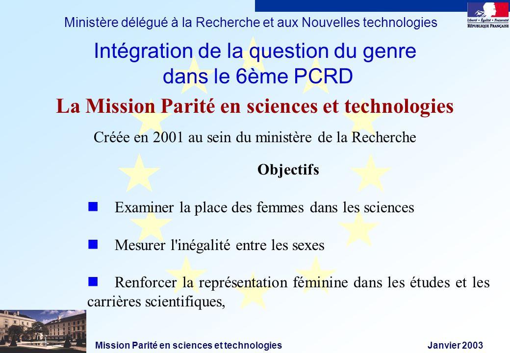 Mission Parité en sciences et technologies Janvier 2003 Ministère délégué à la Recherche et aux Nouvelles technologies Objectifs Examiner la place des