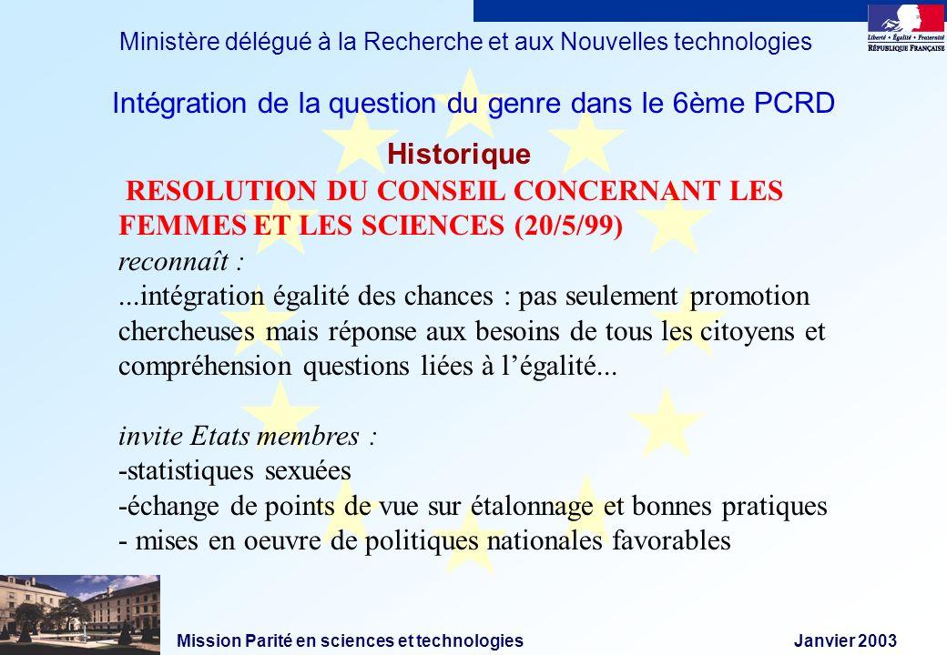 Mission Parité en sciences et technologies Janvier 2003 Ministère délégué à la Recherche et aux Nouvelles technologies Historique RESOLUTION DU CONSEI