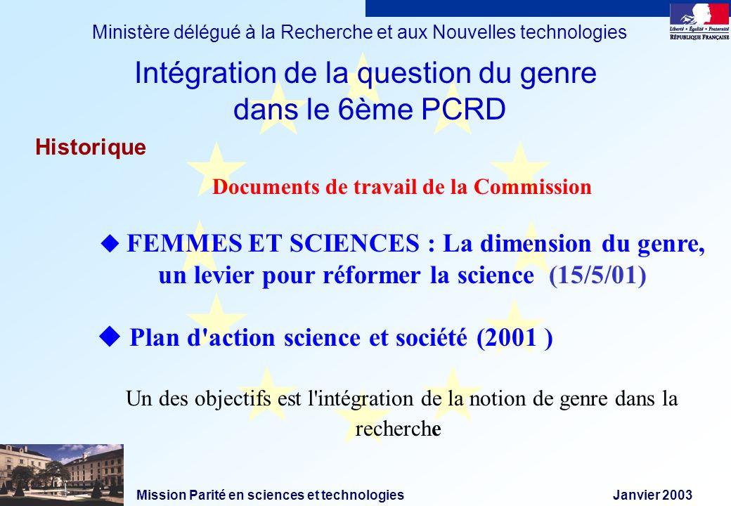 Mission Parité en sciences et technologies Janvier 2003 Ministère délégué à la Recherche et aux Nouvelles technologies Historique Documents de travail