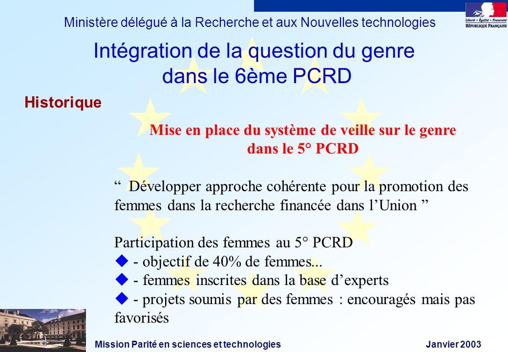 Mission Parité en sciences et technologies Janvier 2003 Ministère délégué à la Recherche et aux Nouvelles technologies Historique Mise en place du sys