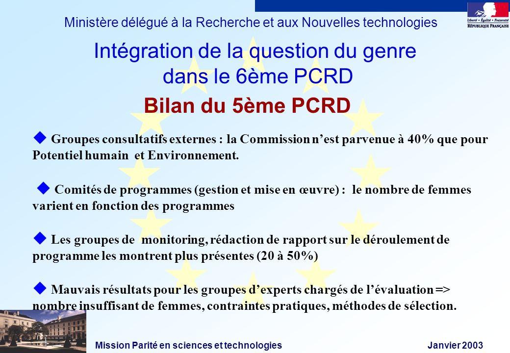 Mission Parité en sciences et technologies Janvier 2003 Ministère délégué à la Recherche et aux Nouvelles technologies Bilan du 5ème PCRD Groupes cons