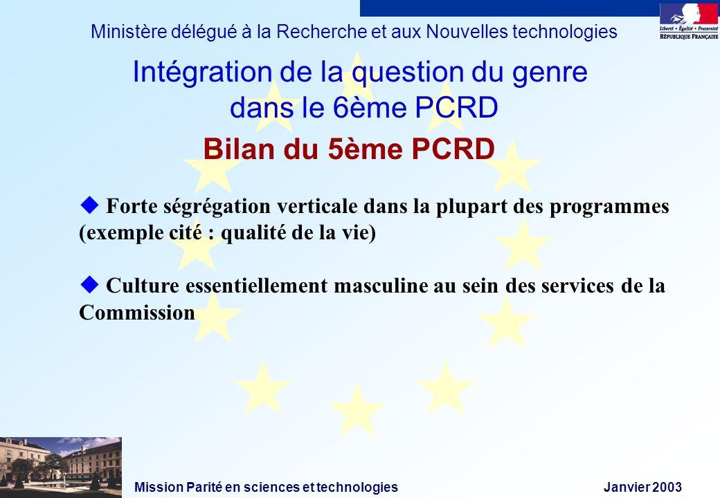 Mission Parité en sciences et technologies Janvier 2003 Ministère délégué à la Recherche et aux Nouvelles technologies Bilan du 5ème PCRD Forte ségrég