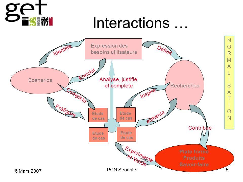 6 Mars 2007 PCN Sécurité5 Interactions … Scénarios Expression des besoins utilisateurs alimente Recherches Analyse, justifie et complète Inspire Défin