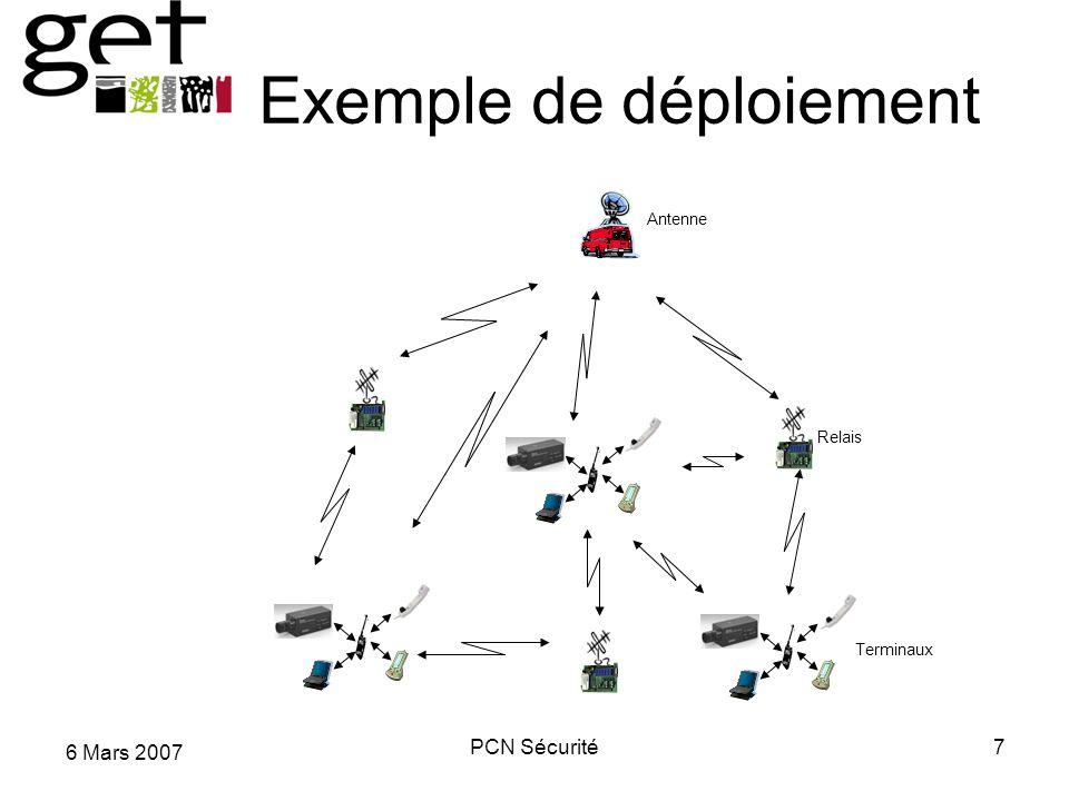 6 Mars 2007 PCN Sécurité7 Exemple de déploiement Antenne Relais Terminaux