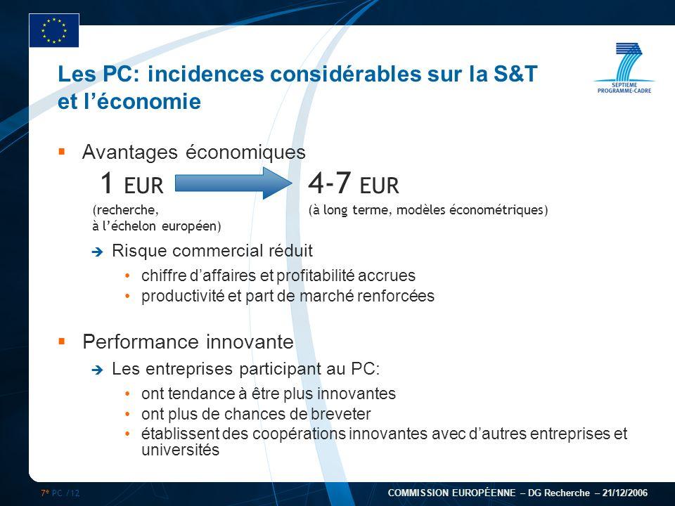 7 e PC /12 COMMISSION EUROPÉENNE – DG Recherche – 21/12/2006 Les PC: incidences considérables sur la S&T et léconomie Avantages économiques Risque com