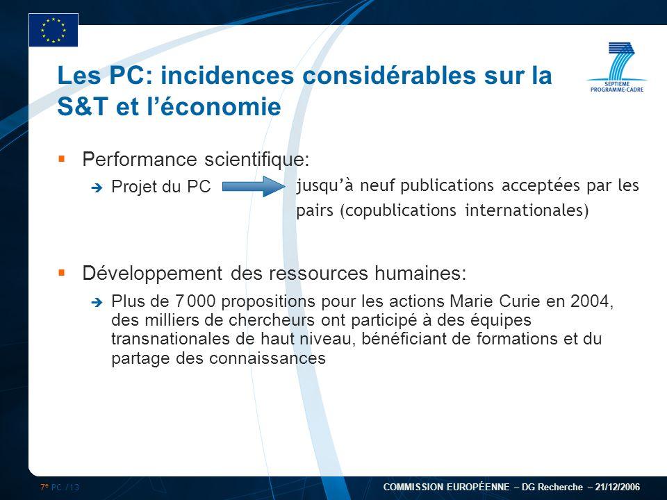 7 e PC /13 COMMISSION EUROPÉENNE – DG Recherche – 21/12/2006 Les PC: incidences considérables sur la S&T et léconomie Performance scientifique: Projet