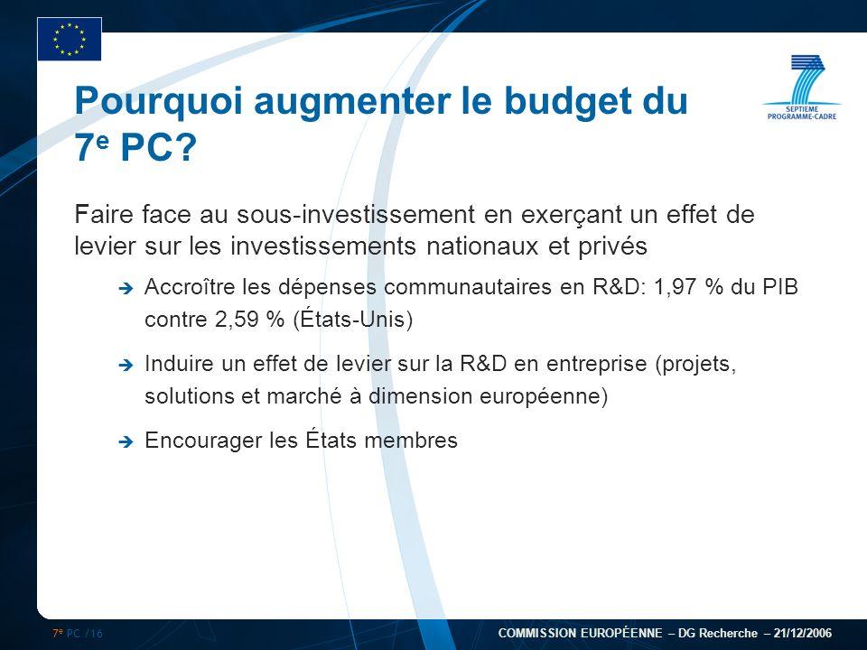 7 e PC /16 COMMISSION EUROPÉENNE – DG Recherche – 21/12/2006 Pourquoi augmenter le budget du 7 e PC? Faire face au sous-investissement en exerçant un