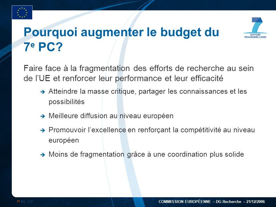 7 e PC /17 COMMISSION EUROPÉENNE – DG Recherche – 21/12/2006 Pourquoi augmenter le budget du 7 e PC? Faire face à la fragmentation des efforts de rech