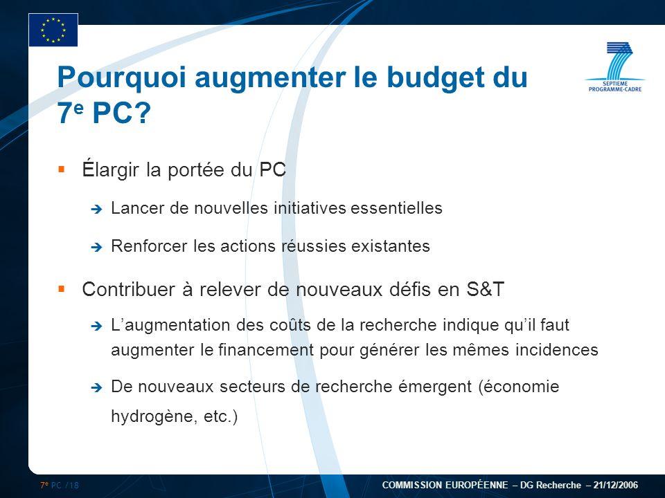7 e PC /18 COMMISSION EUROPÉENNE – DG Recherche – 21/12/2006 Pourquoi augmenter le budget du 7 e PC? Élargir la portée du PC Lancer de nouvelles initi