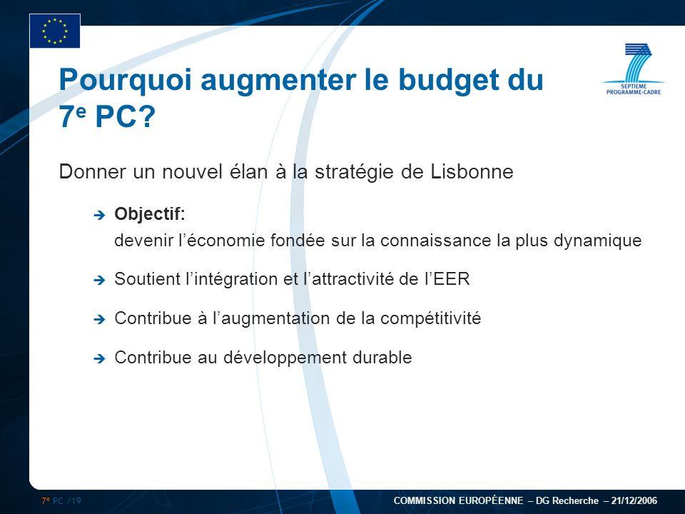 7 e PC /19 COMMISSION EUROPÉENNE – DG Recherche – 21/12/2006 Pourquoi augmenter le budget du 7 e PC? Donner un nouvel élan à la stratégie de Lisbonne