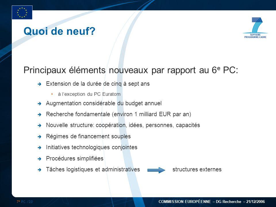 7 e PC /20 COMMISSION EUROPÉENNE – DG Recherche – 21/12/2006 Quoi de neuf? Principaux éléments nouveaux par rapport au 6 e PC : Extension de la durée