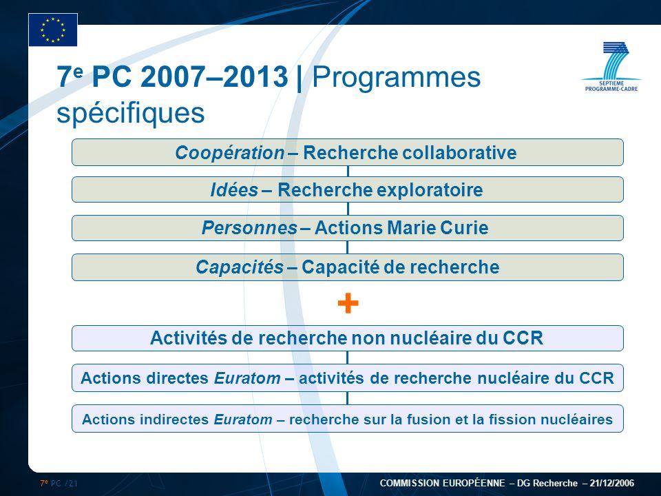 7 e PC /21 COMMISSION EUROPÉENNE – DG Recherche – 21/12/2006 7 e PC 2007–2013 | Programmes spécifiques + Idées – Recherche exploratoire Capacités – Ca