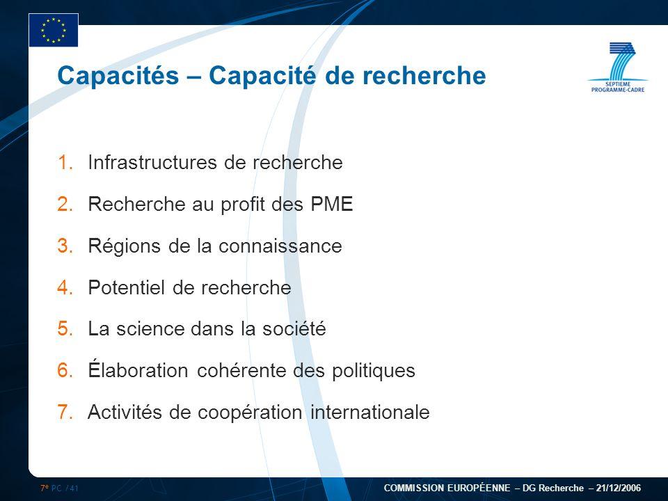 7 e PC /41 COMMISSION EUROPÉENNE – DG Recherche – 21/12/2006 Capacités – Capacité de recherche 1.Infrastructures de recherche 2.Recherche au profit de