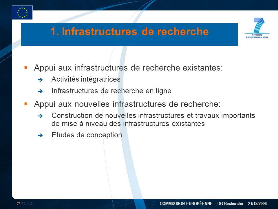 7 e PC /42 COMMISSION EUROPÉENNE – DG Recherche – 21/12/2006 1. Infrastructures de recherche Appui aux infrastructures de recherche existantes: Activi