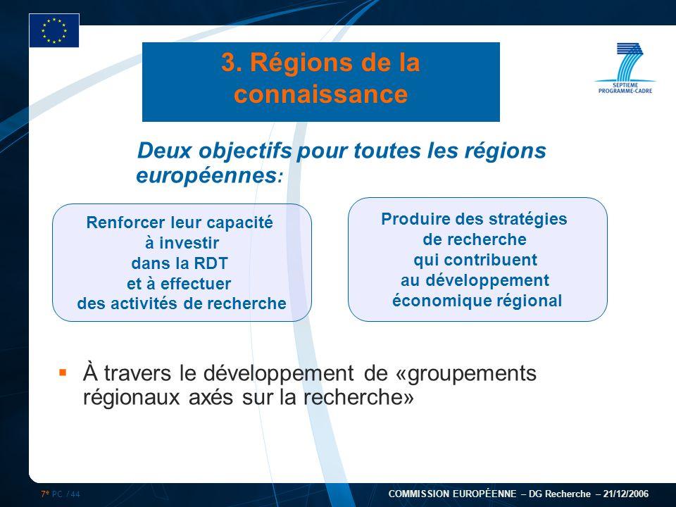 7 e PC /44 COMMISSION EUROPÉENNE – DG Recherche – 21/12/2006 3. Régions de la connaissance À travers le développement de «groupements régionaux axés s