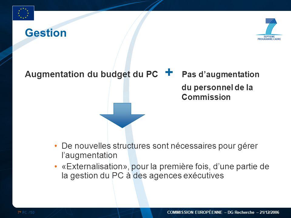 7 e PC /50 COMMISSION EUROPÉENNE – DG Recherche – 21/12/2006 Gestion Augmentation du budget du PC + Pas daugmentation du personnel de la Commission De