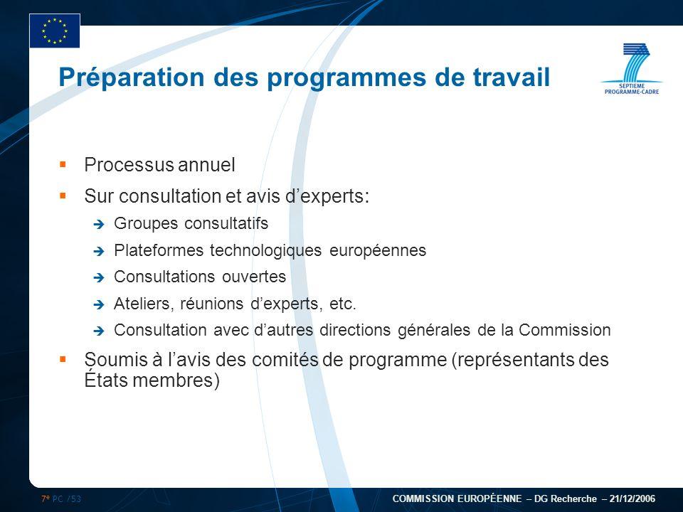 7 e PC /53 COMMISSION EUROPÉENNE – DG Recherche – 21/12/2006 Préparation des programmes de travail Processus annuel Sur consultation et avis dexperts