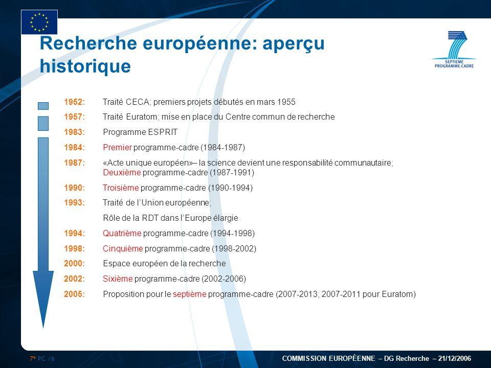 7 e PC /6 COMMISSION EUROPÉENNE – DG Recherche – 21/12/2006 1952:Traité CECA; premiers projets débutés en mars 1955 1957:Traité Euratom; mise en place