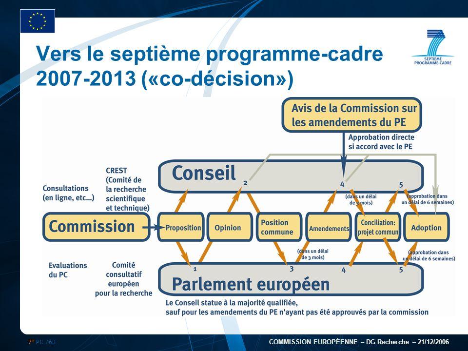 7 e PC /63 COMMISSION EUROPÉENNE – DG Recherche – 21/12/2006 Vers le septième programme-cadre 2007-2013 («co-décision»)