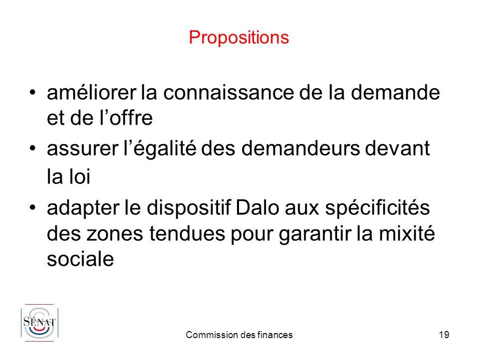 Commission des finances19 Propositions améliorer la connaissance de la demande et de loffre assurer légalité des demandeurs devant la loi adapter le d