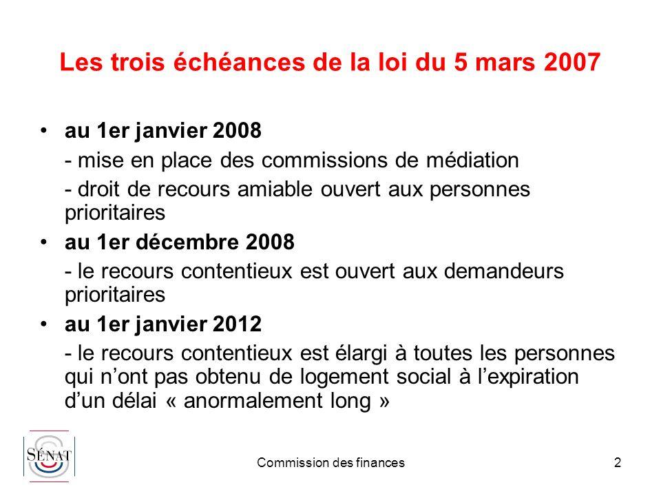 Commission des finances2 Les trois échéances de la loi du 5 mars 2007 au 1er janvier 2008 - mise en place des commissions de médiation - droit de reco