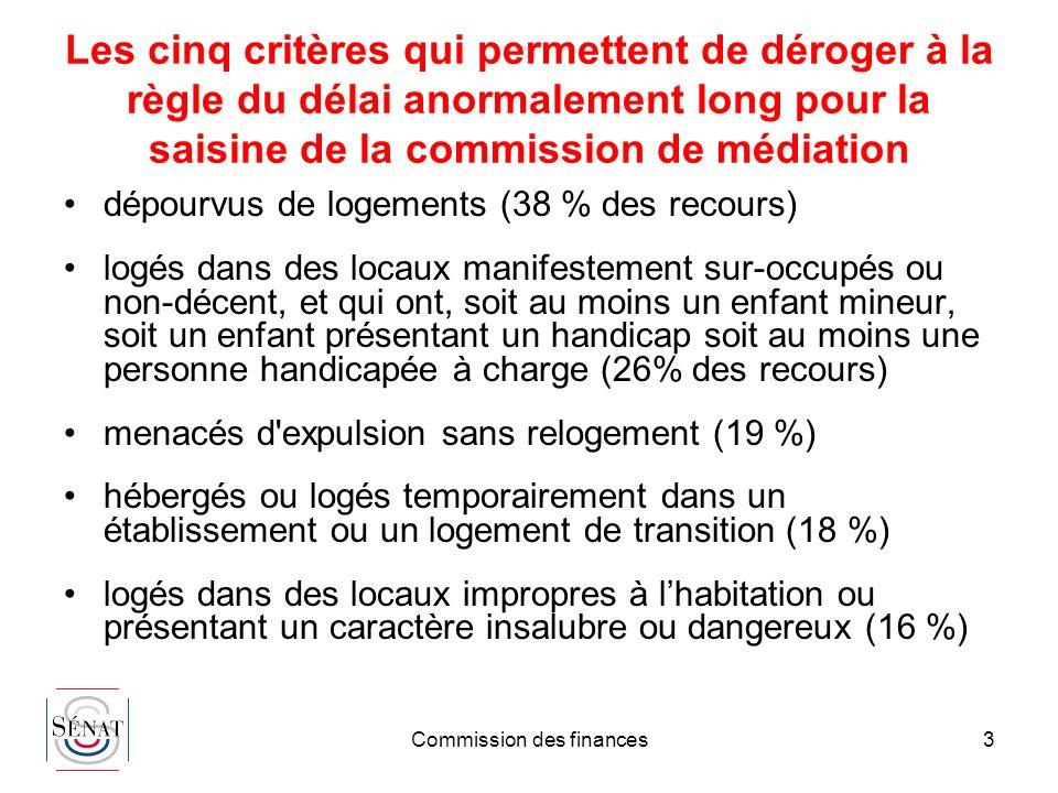 Commission des finances3 Les cinq critères qui permettent de déroger à la règle du délai anormalement long pour la saisine de la commission de médiati