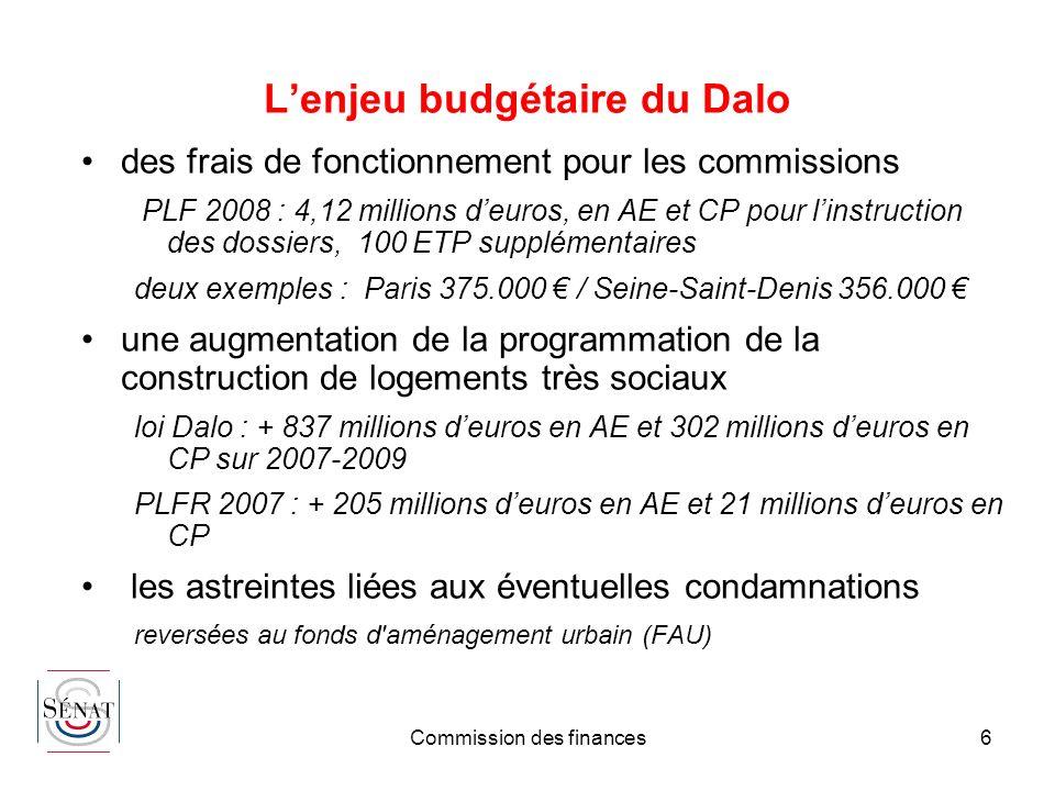 Commission des finances6 Lenjeu budgétaire du Dalo des frais de fonctionnement pour les commissions PLF 2008 : 4,12 millions deuros, en AE et CP pour