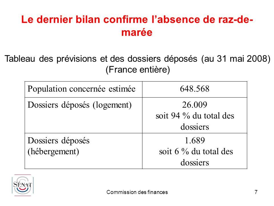 Commission des finances7 Le dernier bilan confirme labsence de raz-de- marée Tableau des prévisions et des dossiers déposés (au 31 mai 2008) (France e