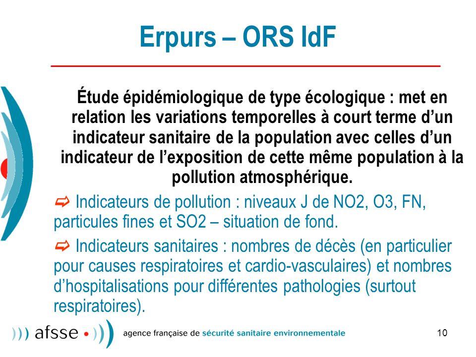 10 Erpurs – ORS IdF Étude épidémiologique de type écologique : met en relation les variations temporelles à court terme dun indicateur sanitaire de la population avec celles dun indicateur de lexposition de cette même population à la pollution atmosphérique.
