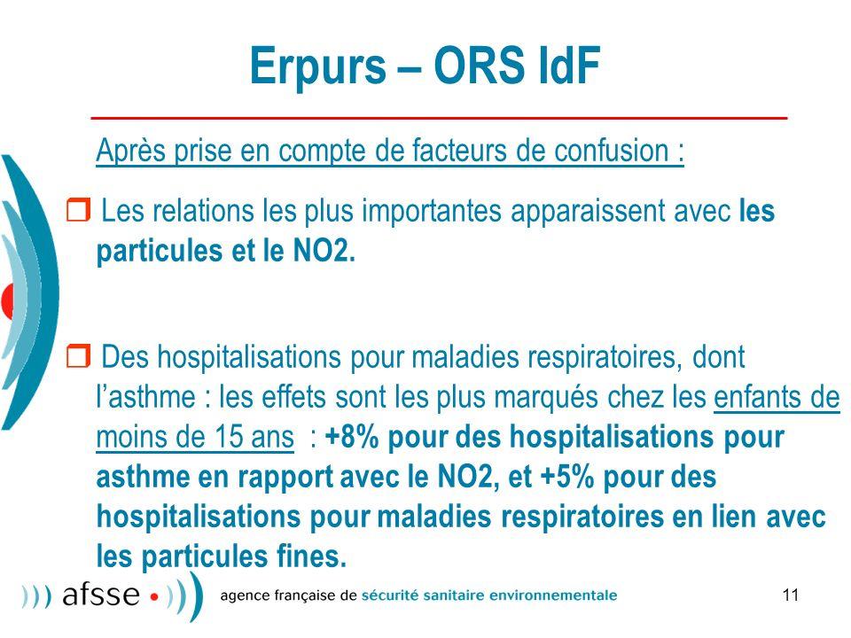 11 Erpurs – ORS IdF Après prise en compte de facteurs de confusion : Les relations les plus importantes apparaissent avec les particules et le NO2.