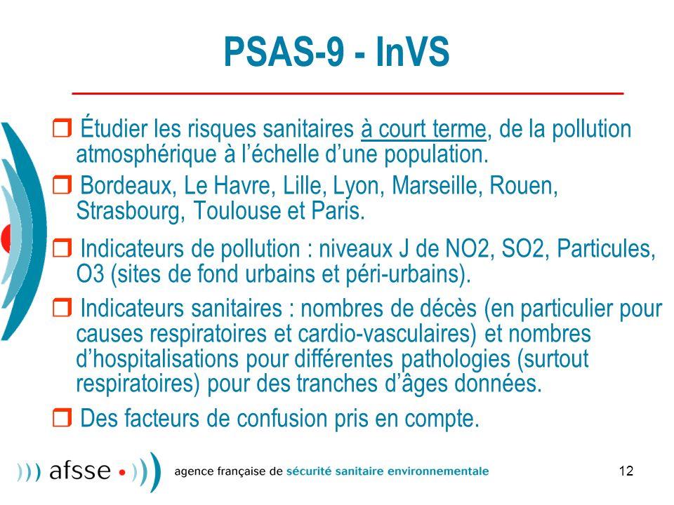12 PSAS-9 - InVS Étudier les risques sanitaires à court terme, de la pollution atmosphérique à léchelle dune population.