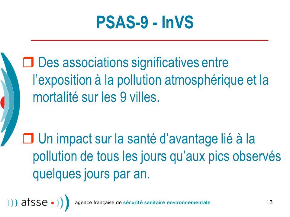 13 PSAS-9 - InVS Des associations significatives entre lexposition à la pollution atmosphérique et la mortalité sur les 9 villes.